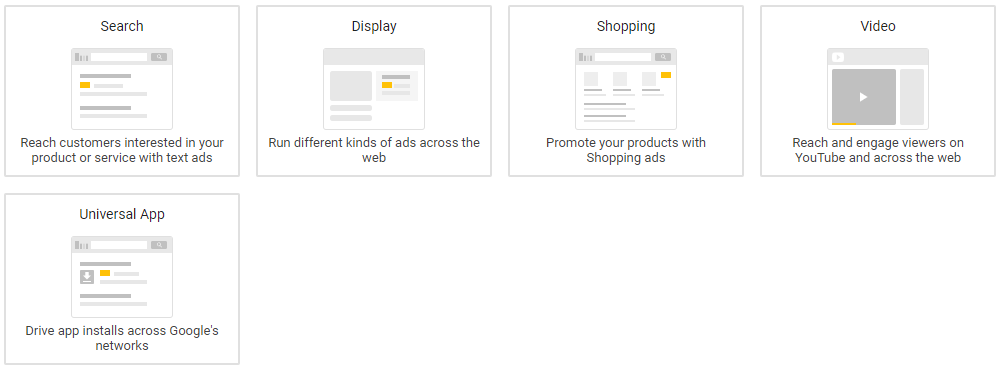 Google Campaign Types
